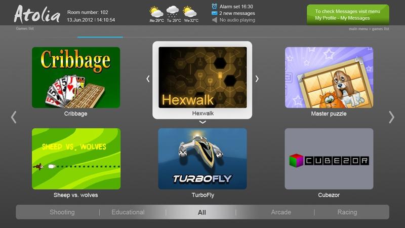 Multiscreen video na IPTV in OTT